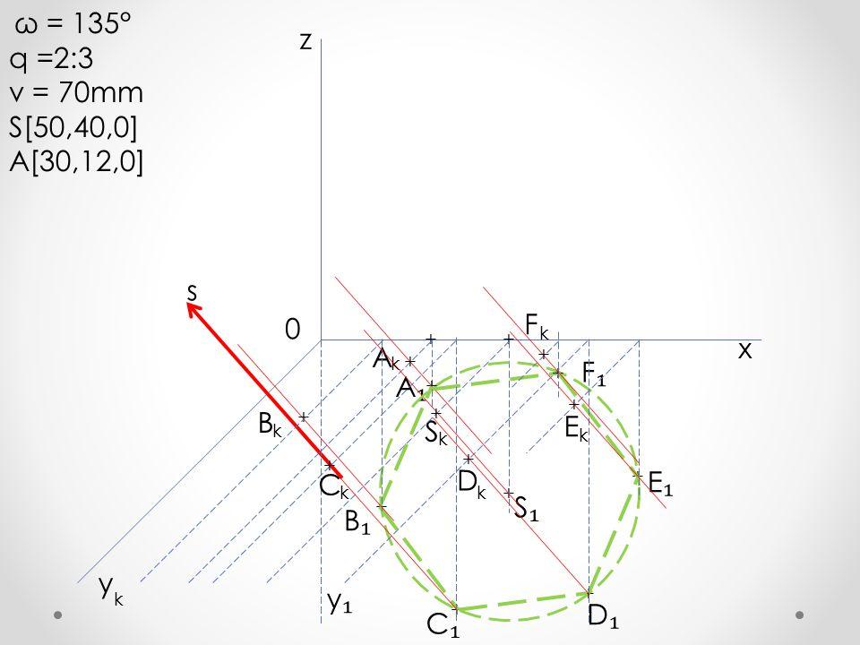 q =2:3 z v = 70mm S[50,40,0] A[30,12,0] s F x A F₁ A₁ B E S D C E₁ S₁